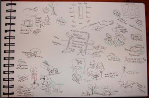 liza-seiner-intermediate-sketch-of-meeting-notes