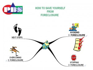 robert-davis-foreclosure