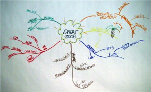 vizthink-breakout-session-map-group1