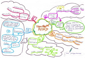 philippe-boukobza-idea-mapping-team