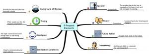pete-wilkins-8-request-elements