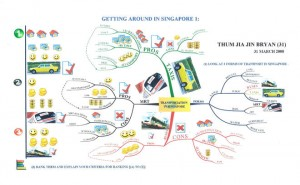 thum-transportation-map-with-bryan