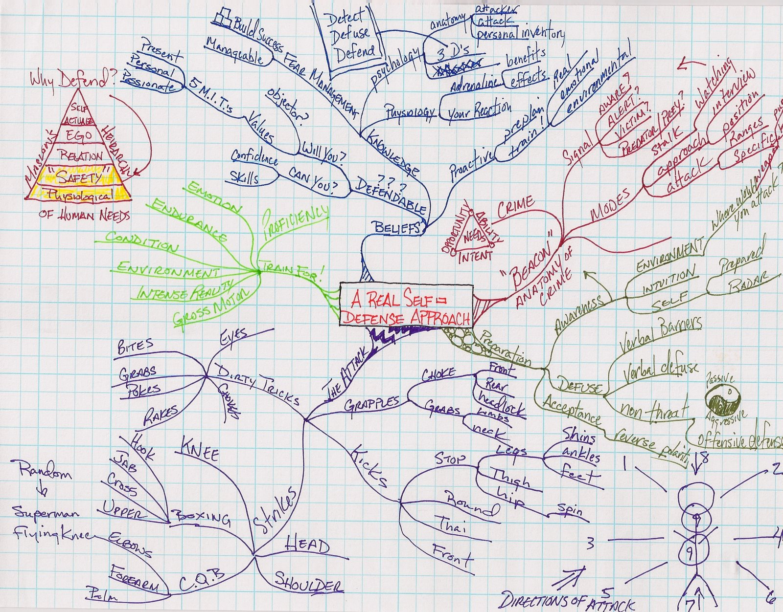 Idea Map #109 – Real Time Map | Idea Mapping