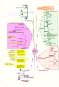 jennifer-webb-um_su08_lhc524_why-learn-idea-mapping