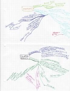 melinda-dang-photons-and-compton-effect