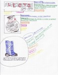 Melinda Dang - SAT Vocabulary 4