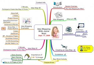 VizThink U Webinar 9-17-09