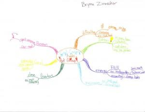 Brynne Zinnecker - Art of Innovation