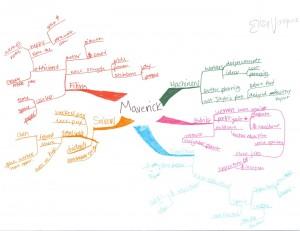 Elisa Vasquez Mind Map - Maverick 2