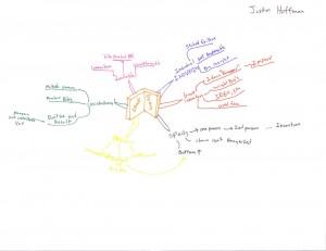 Justin Hoffman - Group Genius #2