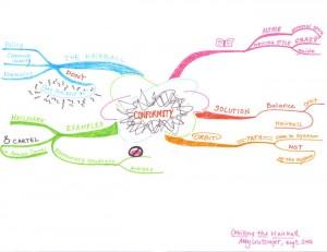 Abby Leutzinger's Orbiting the Giant Hairball Idea Map