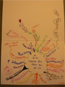 Jordan Thank You Idea Map