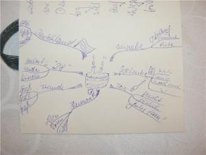 Idea Map of Lili's Birthday Card