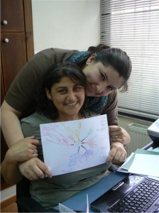 Tala with Rana - Immediate Use of Idea Mapping