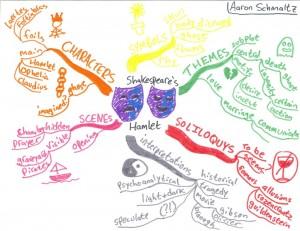 Aaron Schmaltz - Idea Map or Mind Map of Shakespeare's Hamlet