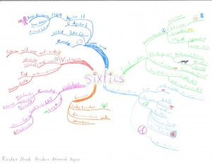 Kirsten Hash - Idea Map or Mind Map of the History of the 1960s