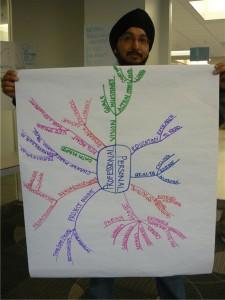 Prabhjot Saini attends Idea Mapping Workshop at Mindjet