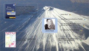 Teiji Nakano's Idea Map or Mind Map Profile of Jamie Nast
