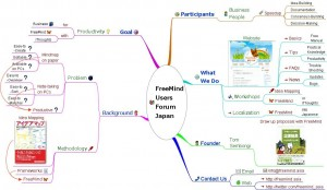 Tom Sembongi - FreeMind Users Forum Japan
