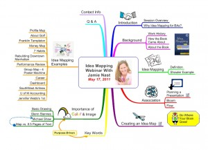 IIBA - Idea Mapping Webinar With Jamie Nast May 17, 2011