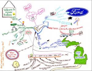 Mike Kline - Career map