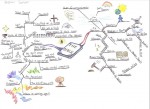 Bible Idea Map - Stephen Barber