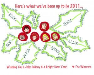 Jennifer Weaver - Christmas Card Idea Map