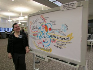 VizLit13 - Brandy Agerbeck's Graphic Facilitation