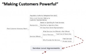 Drew Davis - Making Customers Powerful 1