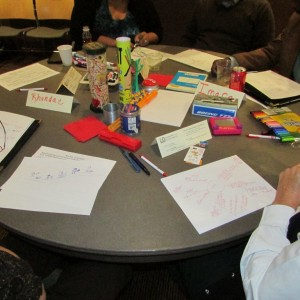 Memory Workshop & Idea Mapping at Ball State 3