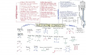 Scott Letwin - Switching Circuits Idea Map or Mind Map - Cody