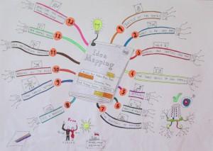 Wojtec - Idea Map of Idea Mapping Book - Smaller