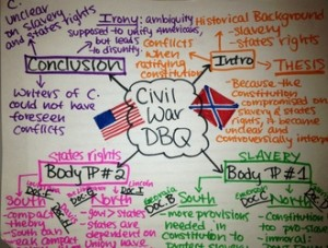 apush essay questions civil war