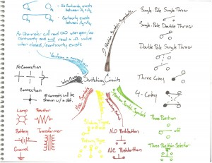 Scott Letwin - Switching Circuits Idea Map or Mind Map - Wagoner