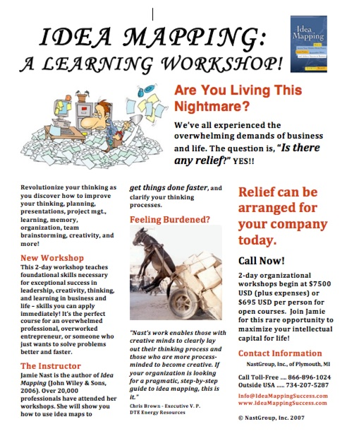 Idea Mapping Workshop Flier