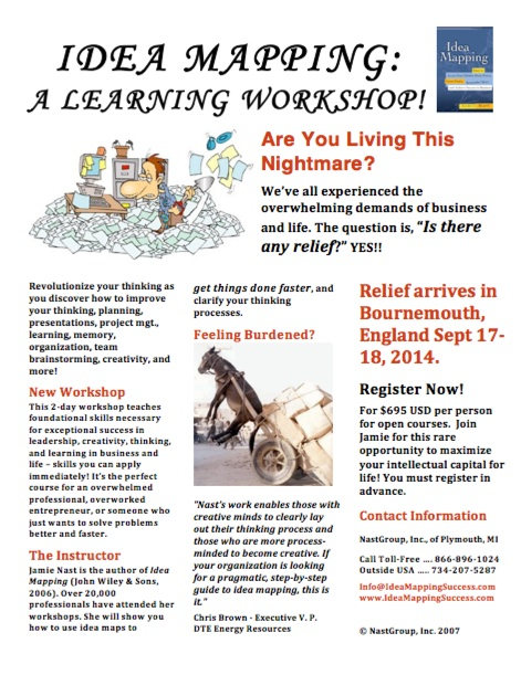 Idea Mapping Workshop Flier - Bournemouth 2014