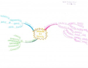 Idea Map or Mind Map - Luther College Marlow, Kat 3