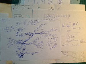Patrizia Pfenninger - NastGroup Financial Branding Idea Map or Mind Map 1