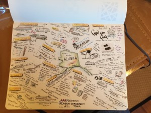 Liza Seiner - Alaska Idea Map or Mind Map